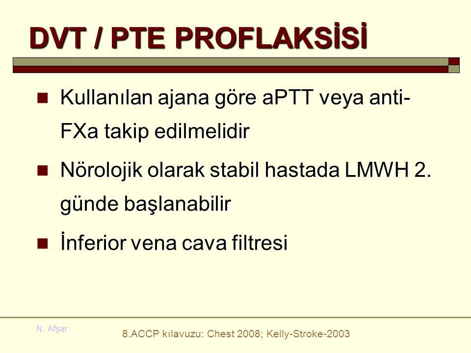 N. Afşar DVT / PTE PROFLAKSİSİ Kullanılan ajana göre aPTT veya anti- FXa takip edilmelidir Kullanılan ajana göre aPTT veya anti- FXa takip edilmelidir