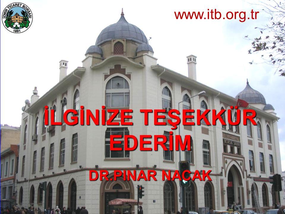 İLGİNİZE TEŞEKKÜR EDERİM DR.PINAR NACAK www.itb.org.tr