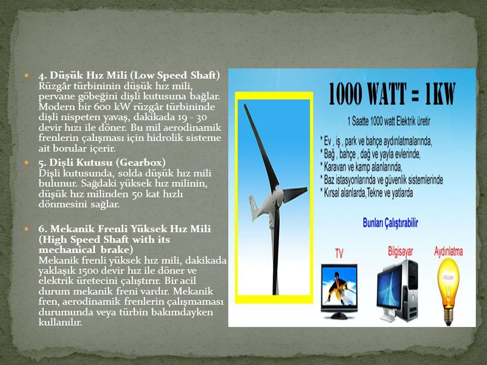 4. Düşük Hız Mili (Low Speed Shaft) Rüzgâr türbininin düşük hız mili, pervane göbeğini dişli kutusuna bağlar. Modern bir 600 kW rüzgâr türbininde dişl