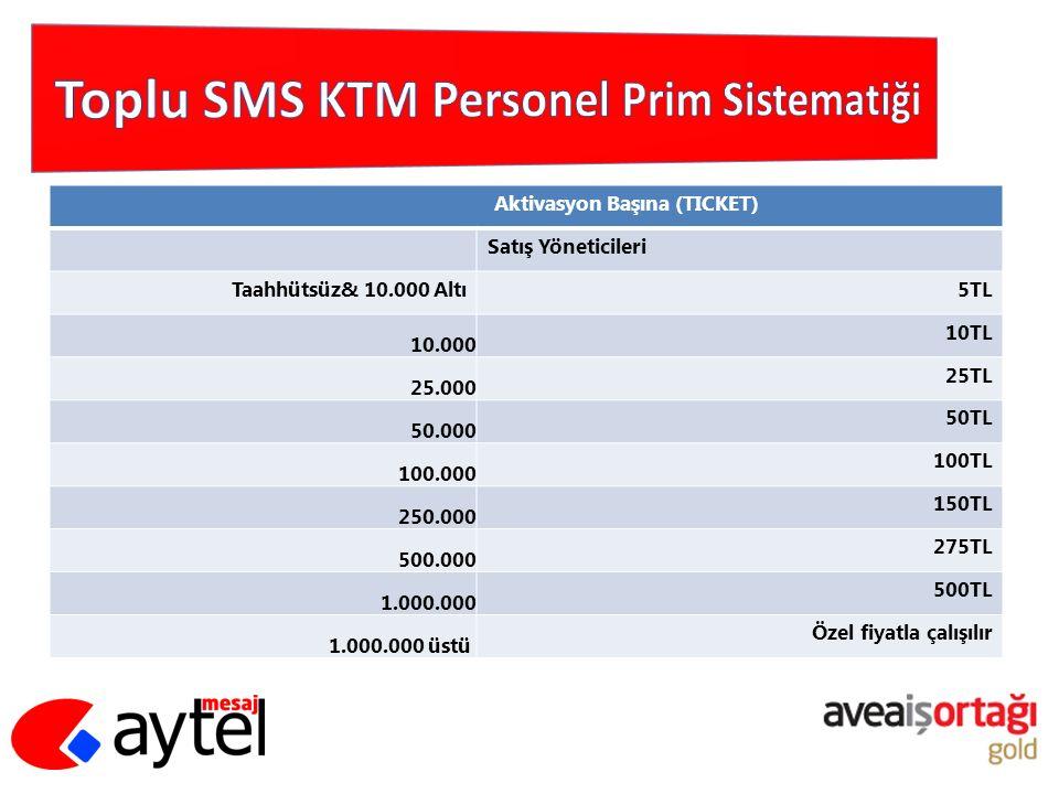 Aktivasyon Başına (TICKET) Satış Yöneticileri Taahhütsüz& 10.000 Altı5TL 10.000 10TL 25.000 25TL 50.000 50TL 100.000 100TL 250.000 150TL 500.000 275TL