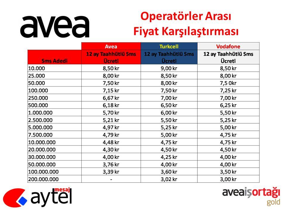 Operatörler Arası Fiyat Karşılaştırması