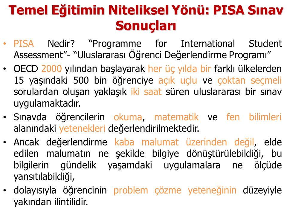 """Temel Eğitimin Niteliksel Yönü: PISA Sınav Sonuçları PISA Nedir? """"Programme for International Student Assessment""""- """"Uluslararası Öğrenci Değerlendirme"""