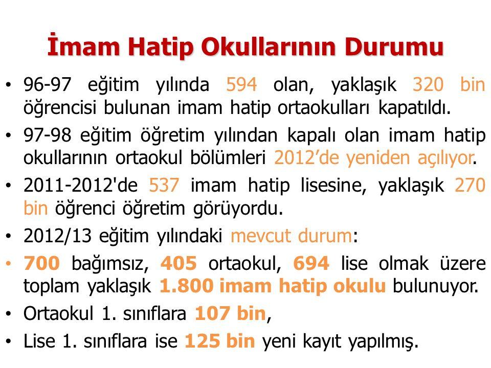 İmam Hatip Okullarının Durumu 96-97 eğitim yılında 594 olan, yaklaşık 320 bin öğrencisi bulunan imam hatip ortaokulları kapatıldı. 97-98 eğitim öğreti