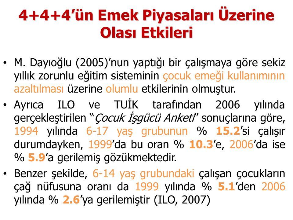 4+4+4'ün Emek Piyasaları Üzerine Olası Etkileri M. Dayıoğlu (2005)'nun yaptığı bir çalışmaya göre sekiz yıllık zorunlu eğitim sisteminin çocuk emeği k