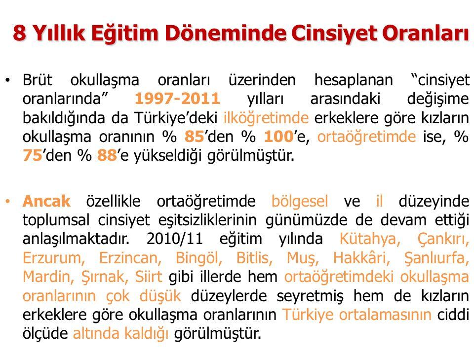 8 Yıllık Eğitim Döneminde Cinsiyet Oranları Brüt okullaşma oranları üzerinden hesaplanan cinsiyet oranlarında 1997-2011 yılları arasındaki değişime bakıldığında da Türkiye'deki ilköğretimde erkeklere göre kızların okullaşma oranının % 85'den % 100'e, ortaöğretimde ise, % 75'den % 88'e yükseldiği görülmüştür.