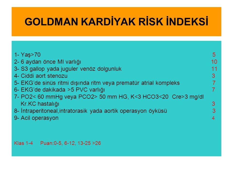 GOLDMAN KARDİYAK RİSK İNDEKSİ 1- Yaş>70 5 2- 6 aydan önce MI varlığı 10 3- S3 gallop yada juguler venöz dolgunluk 11 4- Ciddi aort stenozu 3 5- EKG'de sinüs ritmi dışında ritm veya prematür atrial kompleks 7 6- EKG'de dakikada >5 PVC varlığı 7 7- PO2 50 mm HG, K 3 mg/dl Kr.KC hastalığı 3 8- İntraperitoneal,intratorasik yada aortik operasyon öyküsü 3 9- Acil operasyon 4 Klas 1-4 Puan:0-5, 6-12, 13-25 >26