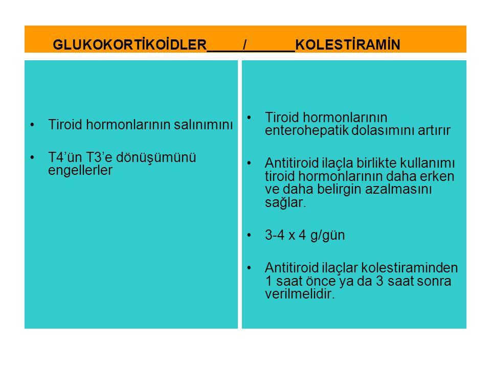 GLUKOKORTİKOİDLER / KOLESTİRAMİN Tiroid hormonlarının salınımını T4'ün T3'e dönüşümünü engellerler Tiroid hormonlarının enterohepatik dolasımını artır