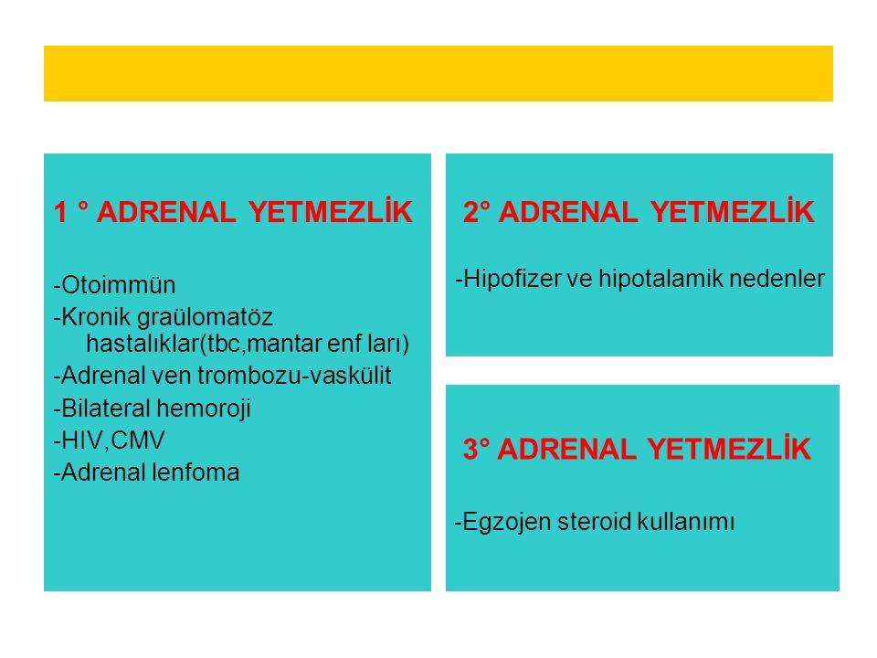 1 ° ADRENAL YETMEZLİK -Otoimmün -Kronik graülomatöz hastalıklar(tbc,mantar enf ları) -Adrenal ven trombozu-vaskülit -Bilateral hemoroji -HIV,CMV -Adrenal lenfoma 2° ADRENAL YETMEZLİK -Hipofizer ve hipotalamik nedenler 3° ADRENAL YETMEZLİK -Egzojen steroid kullanımı