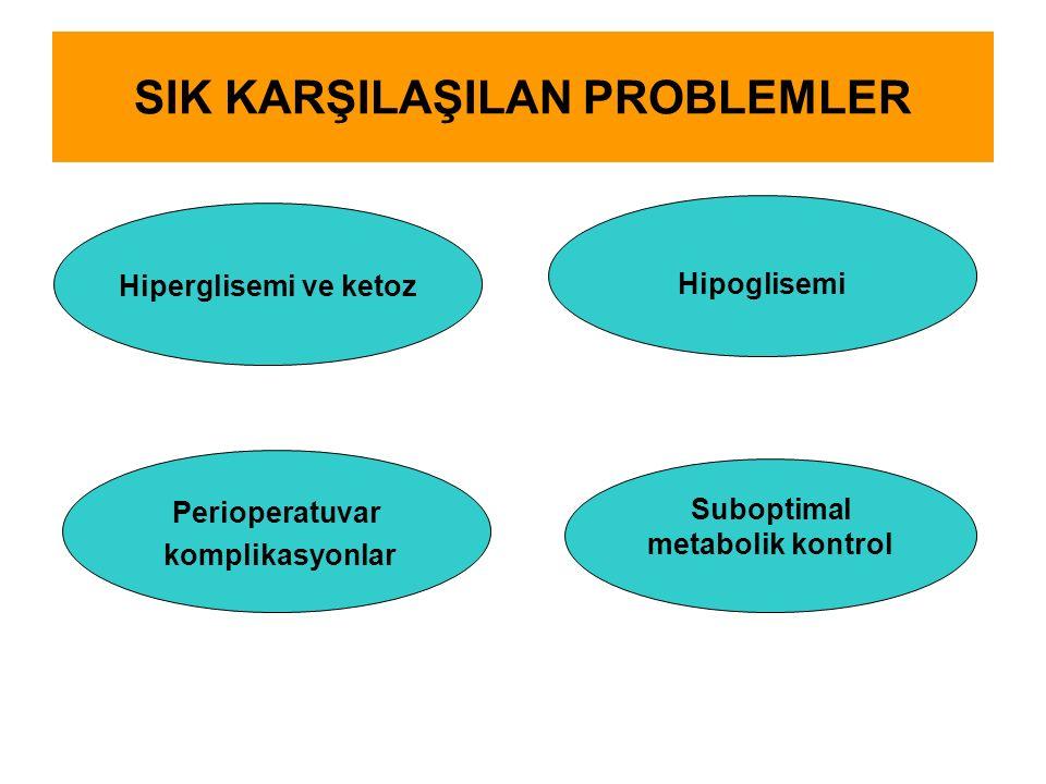 SIK KARŞILAŞILAN PROBLEMLER Suboptimal metabolik kontrol Perioperatuvar komplikasyonlar Hiperglisemi ve ketoz Hipoglisemi