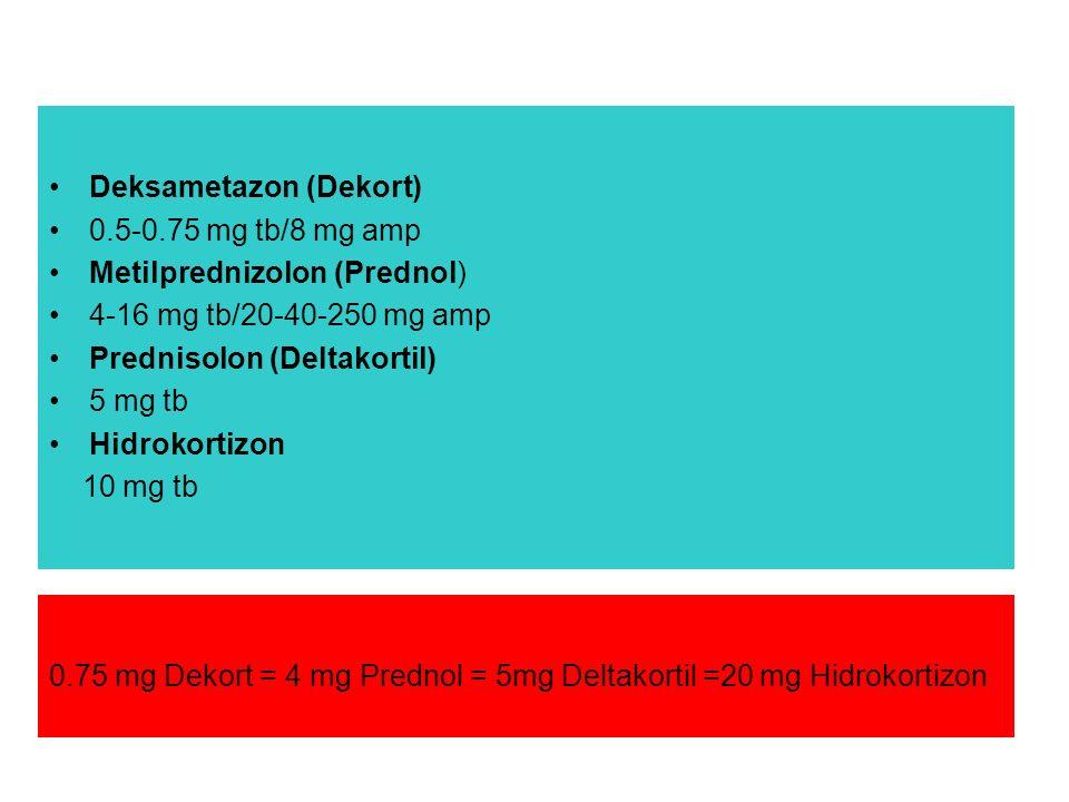 Deksametazon (Dekort) 0.5-0.75 mg tb/8 mg amp Metilprednizolon (Prednol) 4-16 mg tb/20-40-250 mg amp Prednisolon (Deltakortil) 5 mg tb Hidrokortizon 10 mg tb 0.75 mg Dekort = 4 mg Prednol = 5mg Deltakortil =20 mg Hidrokortizon