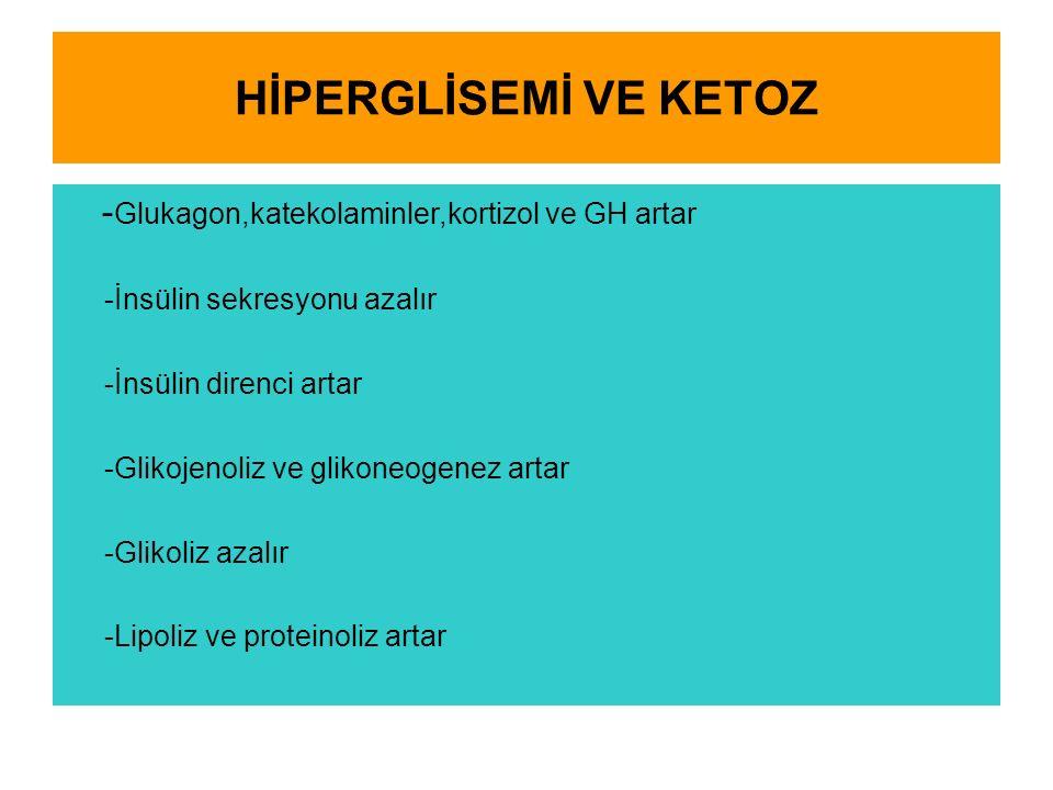HİPERGLİSEMİ VE KETOZ - Glukagon,katekolaminler,kortizol ve GH artar -İnsülin sekresyonu azalır -İnsülin direnci artar -Glikojenoliz ve glikoneogenez artar -Glikoliz azalır -Lipoliz ve proteinoliz artar