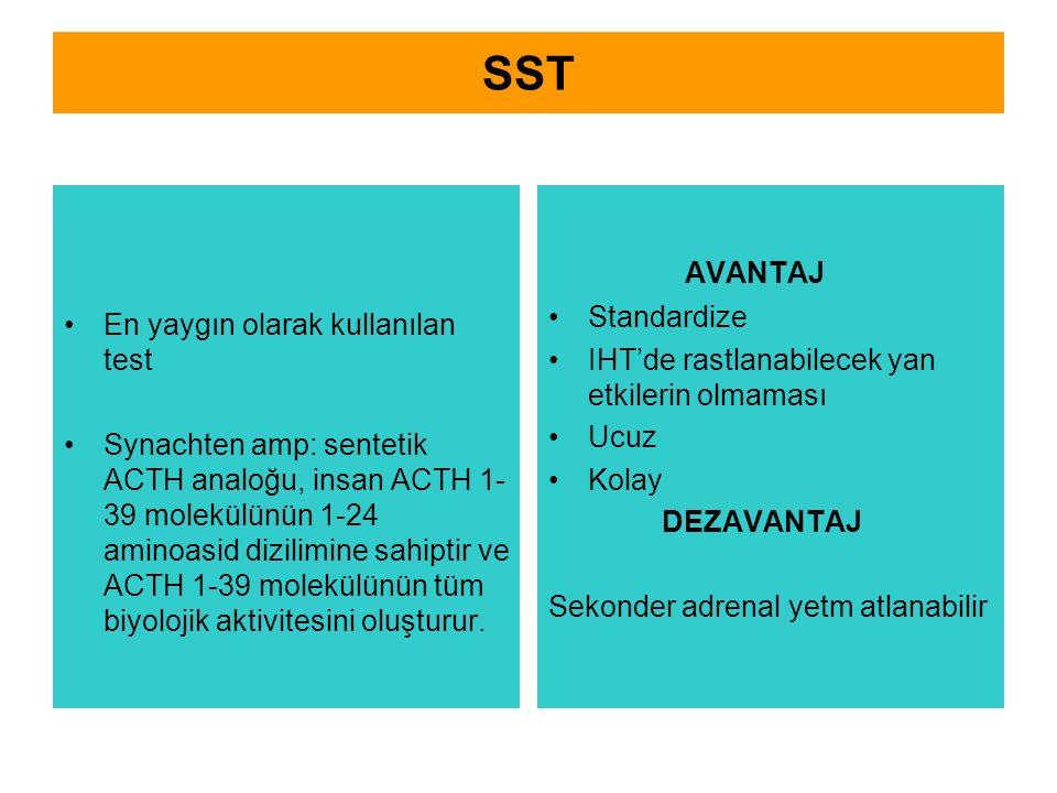 SST En yaygın olarak kullanılan test Synachten amp: sentetik ACTH analoğu, insan ACTH 1- 39 molekülünün 1-24 aminoasid dizilimine sahiptir ve ACTH 1-3