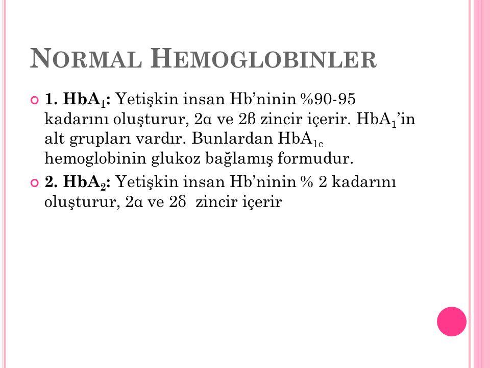 N ORMAL H EMOGLOBINLER 1. HbA 1 : Yetişkin insan Hb'ninin %90-95 kadarını oluşturur, 2α ve 2β zincir içerir. HbA 1 'in alt grupları vardır. Bunlardan