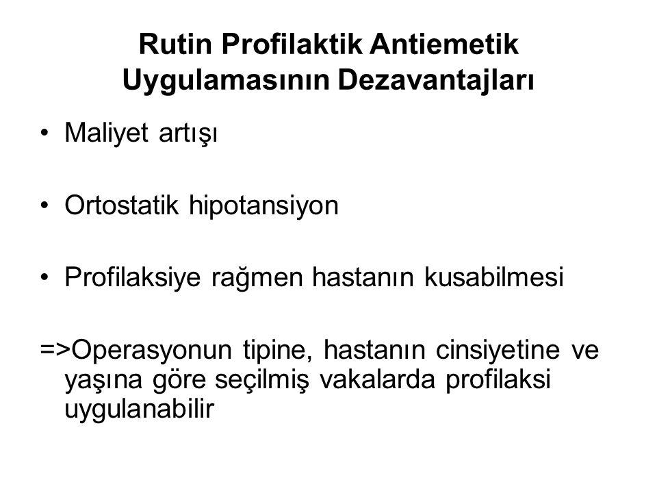 Rutin Profilaktik Antiemetik Uygulamasının Dezavantajları Maliyet artışı Ortostatik hipotansiyon Profilaksiye rağmen hastanın kusabilmesi =>Operasyonu