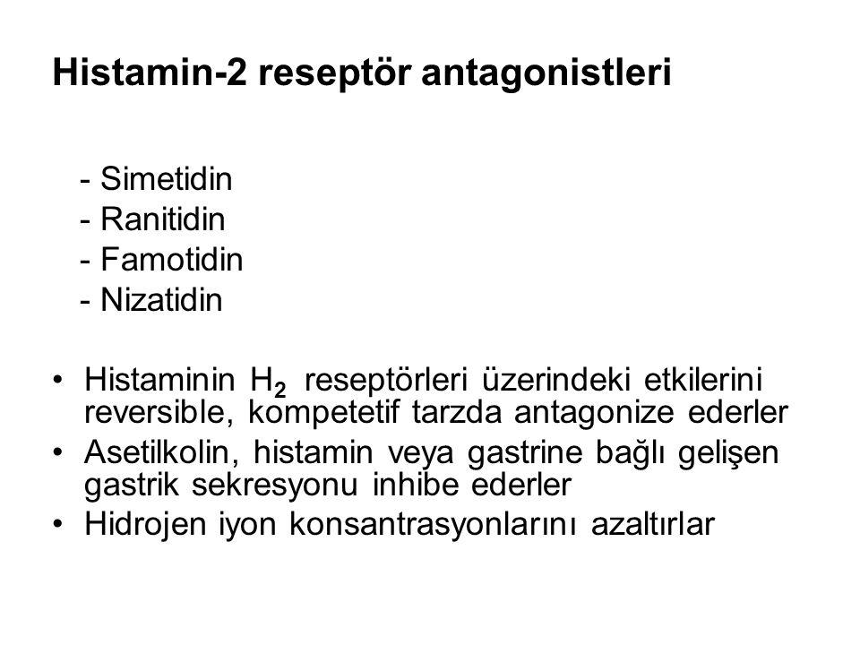 Histamin-2 reseptör antagonistleri - Simetidin - Ranitidin - Famotidin - Nizatidin Histaminin H 2 reseptörleri üzerindeki etkilerini reversible, kompe