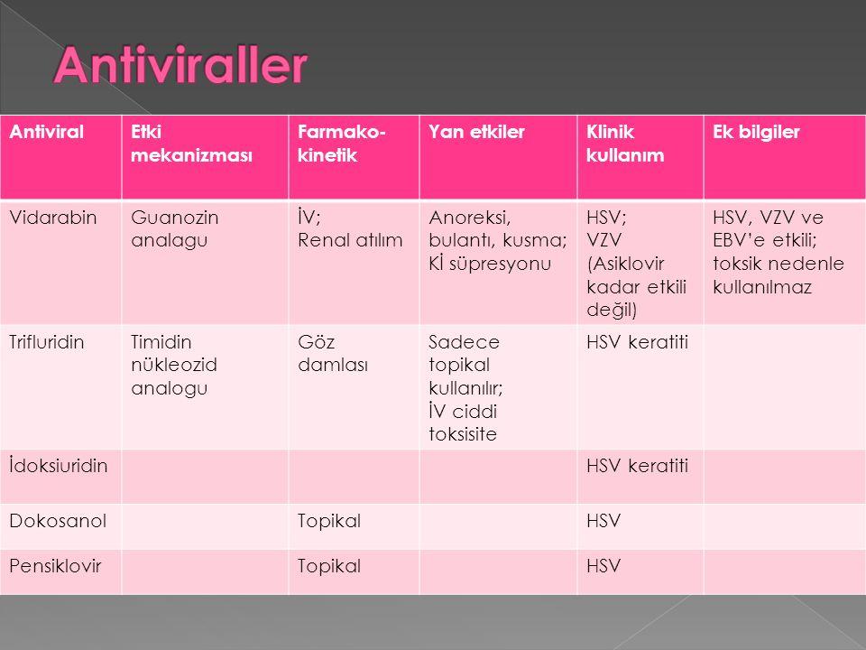 AntiviralEtki mekanizması Farmako- kinetik Yan etkilerKlinik kullanım Ek bilgiler VidarabinGuanozin analagu İV; Renal atılım Anoreksi, bulantı, kusma;
