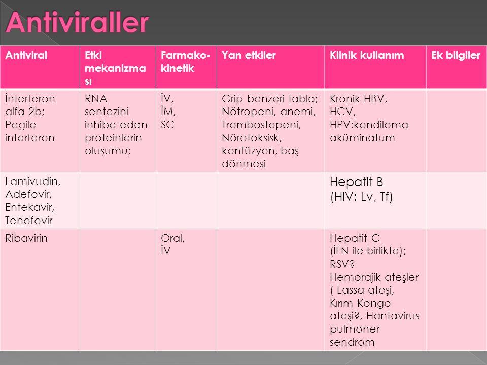 AntiviralEtki mekanizma sı Farmako- kinetik Yan etkilerKlinik kullanımEk bilgiler İnterferon alfa 2b; Pegile interferon RNA sentezini inhibe eden prot