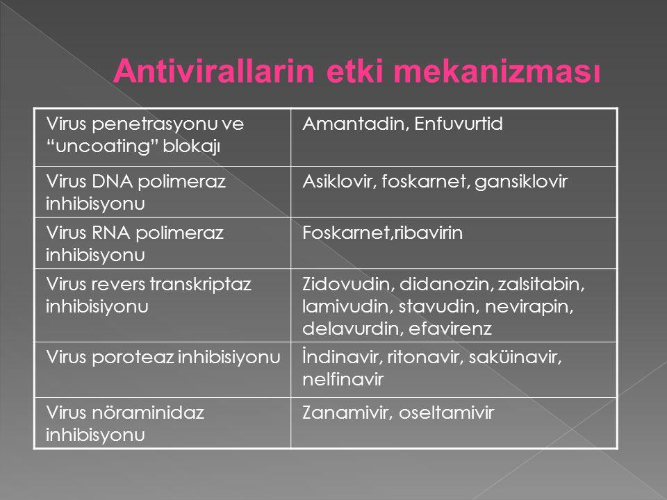 AntiviralEtki mekanizması Farmako- kinetik Yan etkilerKlinik kullanım Ek bilgiler AsiklovirGuanozin analogu: anormal GTP DNA replikasyonunu bloke eder; virus DNA polimeraz inhibisyonu 1)İV, oral, topikal, 2)Renal atılım Nefrotoksik: böbrek tubuluslarında birikim Nörotoksik: Konfüzyon, letarji, konvülizyon 1)HSV 1,2 2)VZV Herpes infekte hücrelerce sentezlenen viral timidin kinazla fosforillenip aktiflenir.