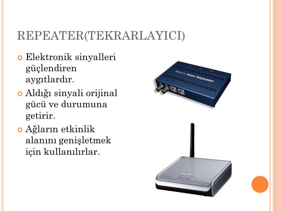 REPEATER(TEKRARLAYICI) Elektronik sinyalleri güçlendiren aygıtlardır. Aldığı sinyali orijinal gücü ve durumuna getirir. Ağların etkinlik alanını geniş