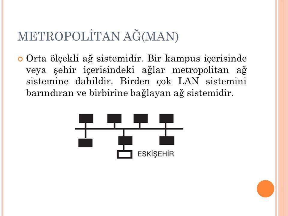 METROPOLİTAN AĞ(MAN) Orta ölçekli ağ sistemidir.