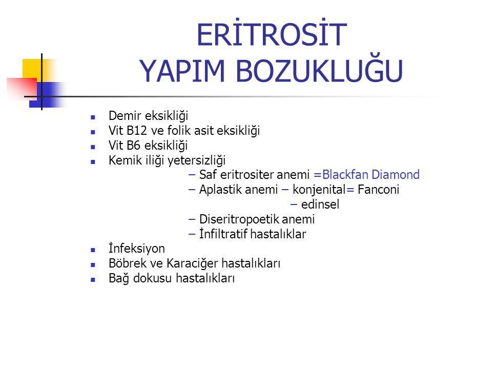 ERİTROSİT YAPIM BOZUKLUĞU Demir eksikliği Vit B12 ve folik asit eksikliği Vit B6 eksikliği Kemik iliği yetersizliği – Saf eritrositer anemi =Blackfan