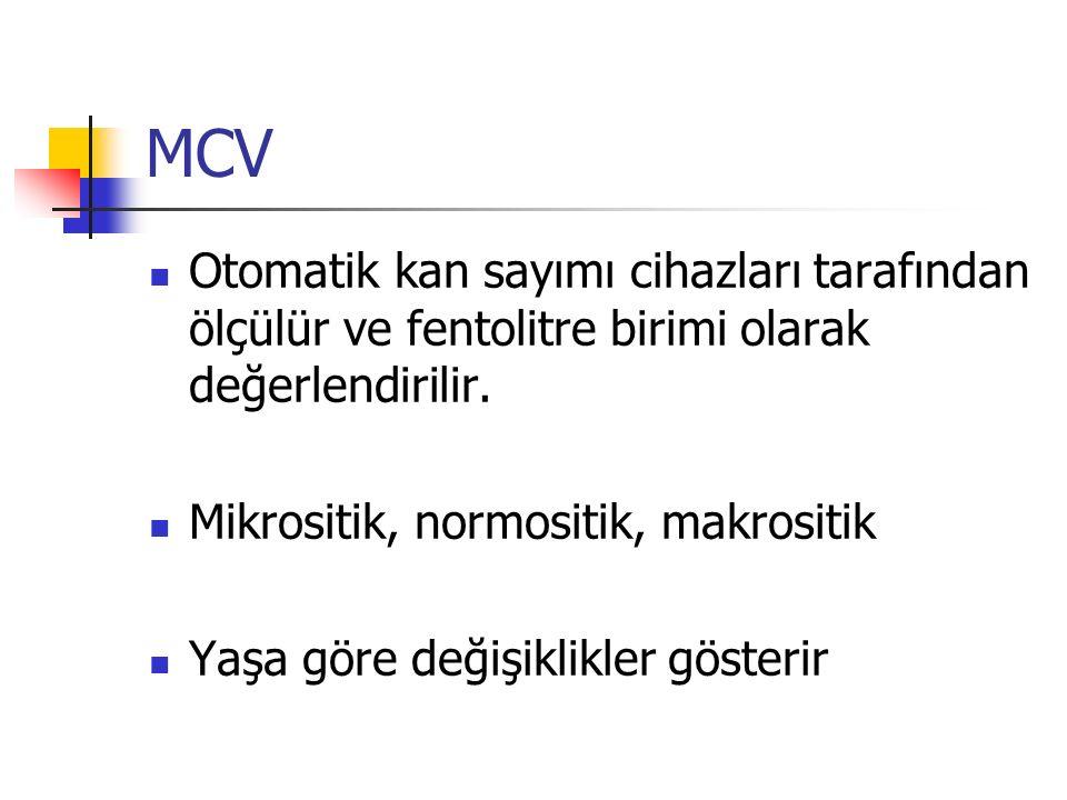 MCV Otomatik kan sayımı cihazları tarafından ölçülür ve fentolitre birimi olarak değerlendirilir. Mikrositik, normositik, makrositik Yaşa göre değişik