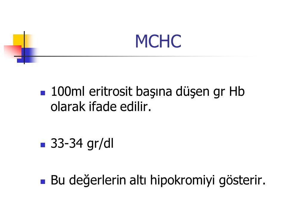 MCHC 100ml eritrosit başına düşen gr Hb olarak ifade edilir. 33-34 gr/dl Bu değerlerin altı hipokromiyi gösterir.