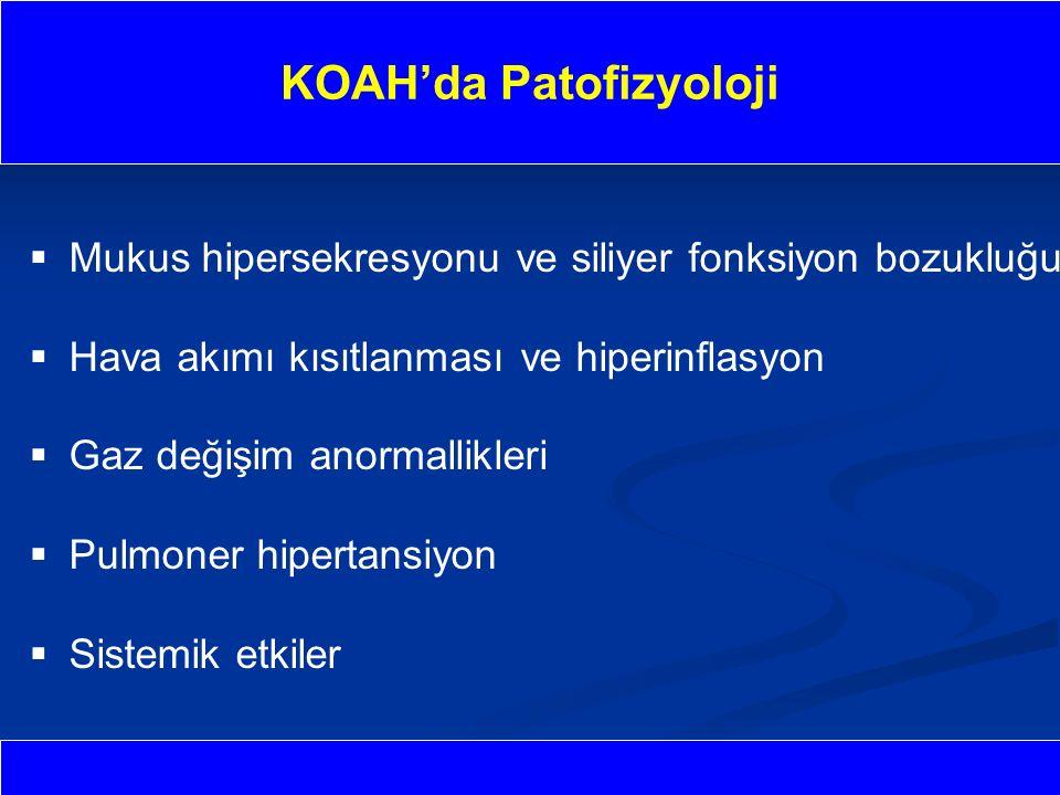 KOAH'da Patofizyoloji  Mukus hipersekresyonu ve siliyer fonksiyon bozukluğu  Hava akımı kısıtlanması ve hiperinflasyon  Gaz değişim anormallikleri  Pulmoner hipertansiyon  Sistemik etkiler