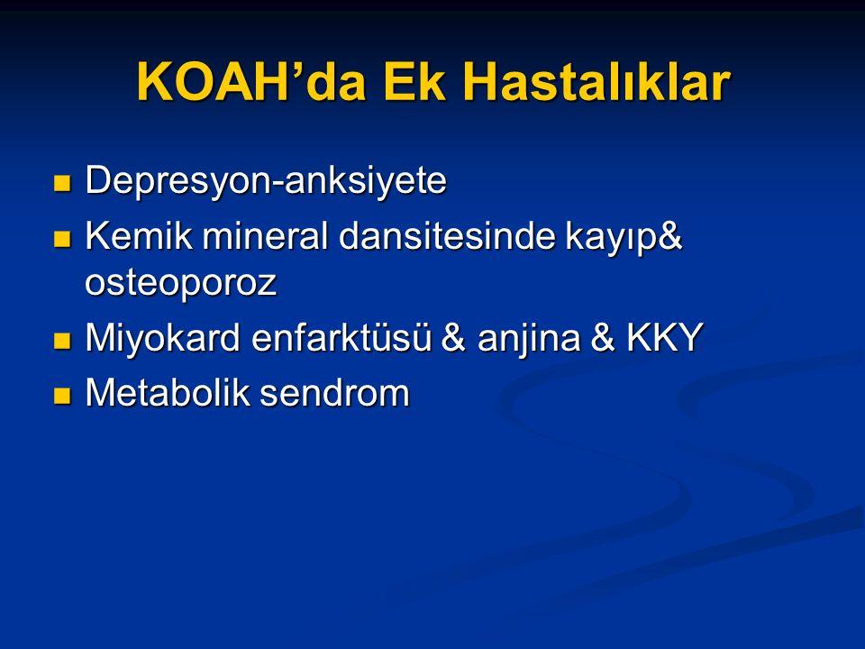 KOAH'da Ek Hastalıklar Depresyon-anksiyete Depresyon-anksiyete Kemik mineral dansitesinde kayıp& osteoporoz Kemik mineral dansitesinde kayıp& osteoporoz Miyokard enfarktüsü & anjina & KKY Miyokard enfarktüsü & anjina & KKY Metabolik sendrom Metabolik sendrom