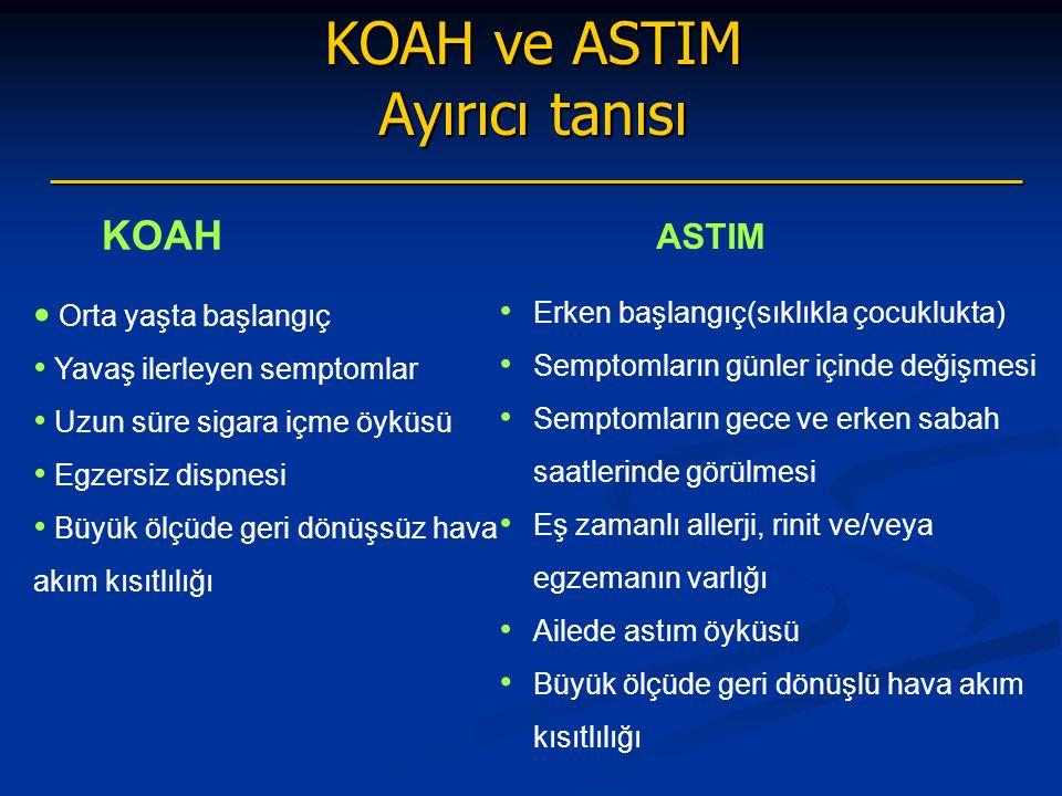 KOAH ve ASTIM Ayırıcı tanısı KOAH ASTIM Orta yaşta başlangıç Yavaş ilerleyen semptomlar Uzun süre sigara içme öyküsü Egzersiz dispnesi Büyük ölçüde geri dönüşsüz hava akım kısıtlılığı Erken başlangıç(sıklıkla çocuklukta) Semptomların günler içinde değişmesi Semptomların gece ve erken sabah saatlerinde görülmesi Eş zamanlı allerji, rinit ve/veya egzemanın varlığı Ailede astım öyküsü Büyük ölçüde geri dönüşlü hava akım kısıtlılığı