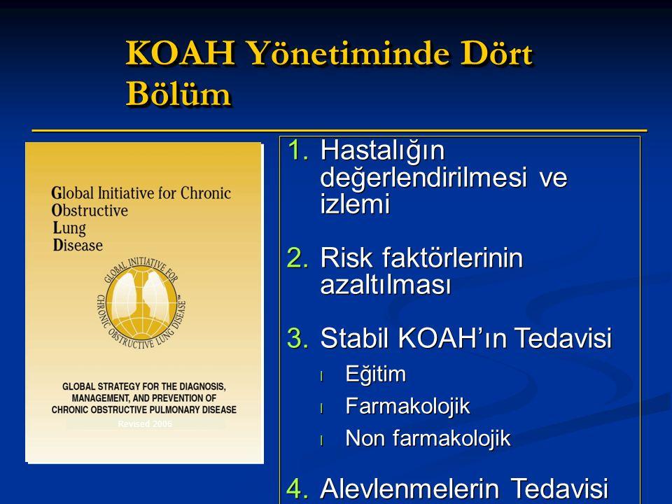 KOAH Yönetiminde Dört Bölüm 1.Hastalığın değerlendirilmesi ve izlemi 2.Risk faktörlerinin azaltılması 3.Stabil KOAH'ın Tedavisi l Eğitim l Farmakolojik l Non farmakolojik 4.Alevlenmelerin Tedavisi 1.Hastalığın değerlendirilmesi ve izlemi 2.Risk faktörlerinin azaltılması 3.Stabil KOAH'ın Tedavisi l Eğitim l Farmakolojik l Non farmakolojik 4.Alevlenmelerin Tedavisi Revised 2006