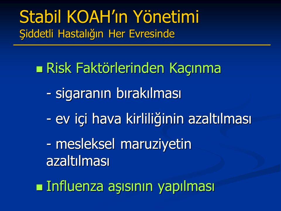 Stabil KOAH'ın Yönetimi Şiddetli Hastalığın Her Evresinde Risk Faktörlerinden Kaçınma Risk Faktörlerinden Kaçınma - sigaranın bırakılması - ev içi hava kirliliğinin azaltılması - mesleksel maruziyetin azaltılması Influenza aşısının yapılması Influenza aşısının yapılması
