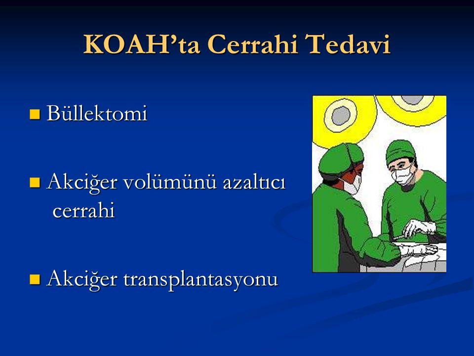 KOAH'ta Cerrahi Tedavi Büllektomi Büllektomi Akciğer volümünü azaltıcı cerrahi Akciğer volümünü azaltıcı cerrahi Akciğer transplantasyonu Akciğer transplantasyonu