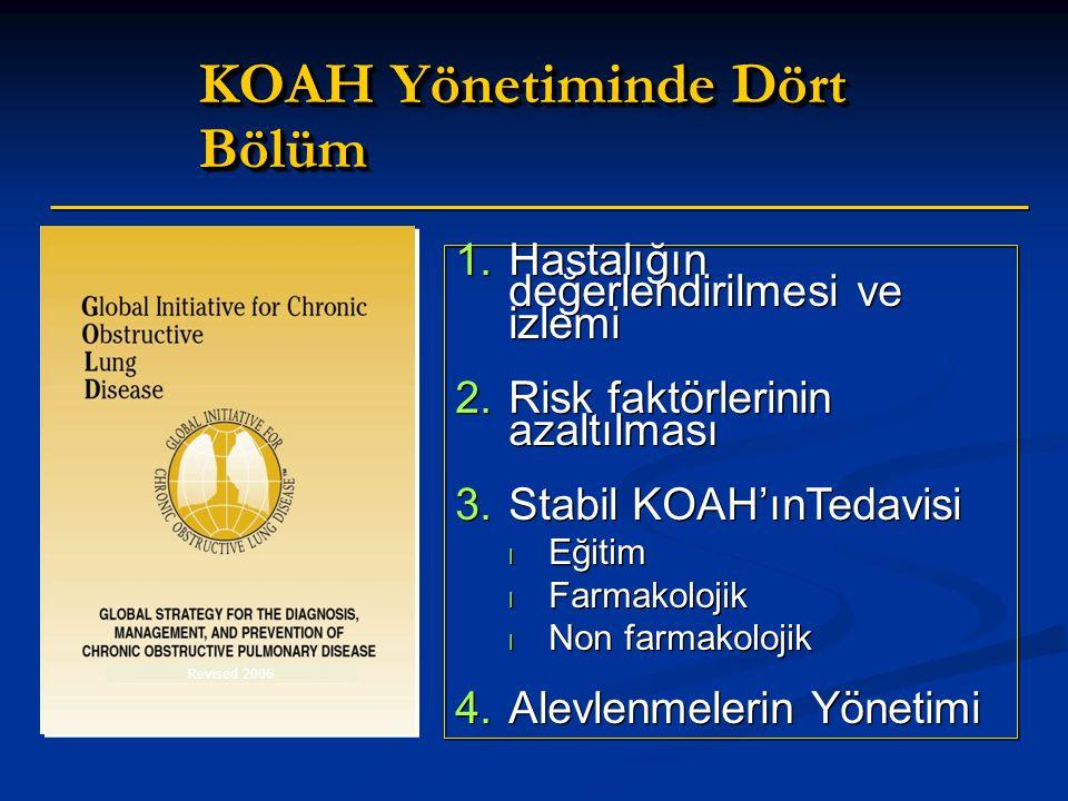 KOAH Yönetiminde Dört Bölüm 1.Hastalığın değerlendirilmesi ve izlemi 2.Risk faktörlerinin azaltılması 3.Stabil KOAH'ınTedavisi l Eğitim l Farmakolojik l Non farmakolojik 4.Alevlenmelerin Yönetimi 1.Hastalığın değerlendirilmesi ve izlemi 2.Risk faktörlerinin azaltılması 3.Stabil KOAH'ınTedavisi l Eğitim l Farmakolojik l Non farmakolojik 4.Alevlenmelerin Yönetimi Revised 2006