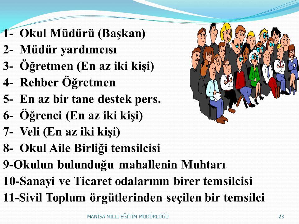 1- Okul Müdürü (Başkan) 2- Müdür yardımcısı 3- Öğretmen (En az iki kişi) 4- Rehber Öğretmen 5- En az bir tane destek pers.
