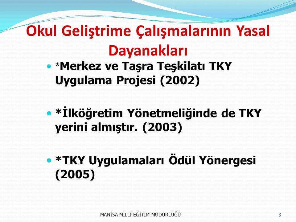 Okul Geliştrime Çalışmalarının Yasal Dayanakları * Merkez ve Taşra Teşkilatı TKY Uygulama Projesi (2002) *İlköğretim Yönetmeliğinde de TKY yerini almıştır.