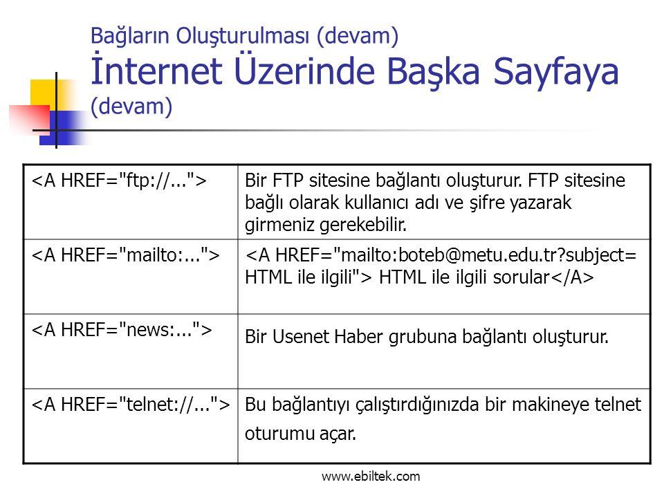 Bağların Oluşturulması (devam) İnternet Üzerinde Başka Sayfaya (devam) Bir FTP sitesine bağlantı oluşturur.