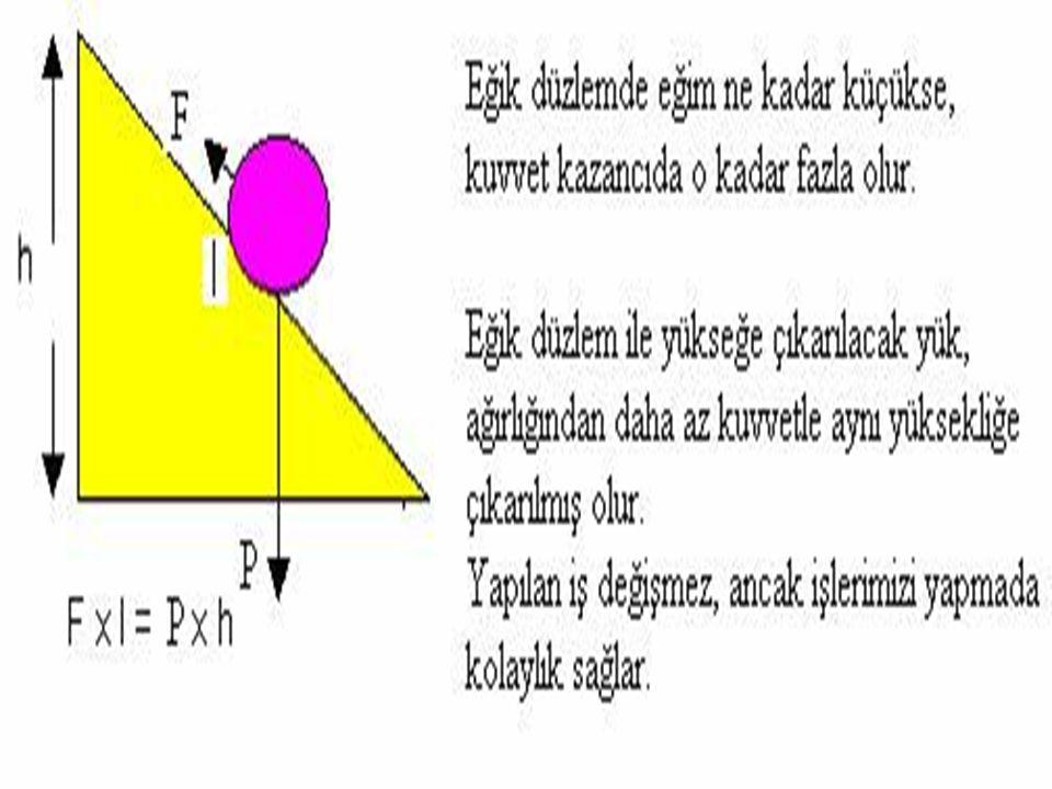 EĞİK DÜZLEM EĞİK DÜZLEM Ağır yükleri yükseğe çıkarmak için kullanılan düzgün yüzeylere eğik düzlem denir.