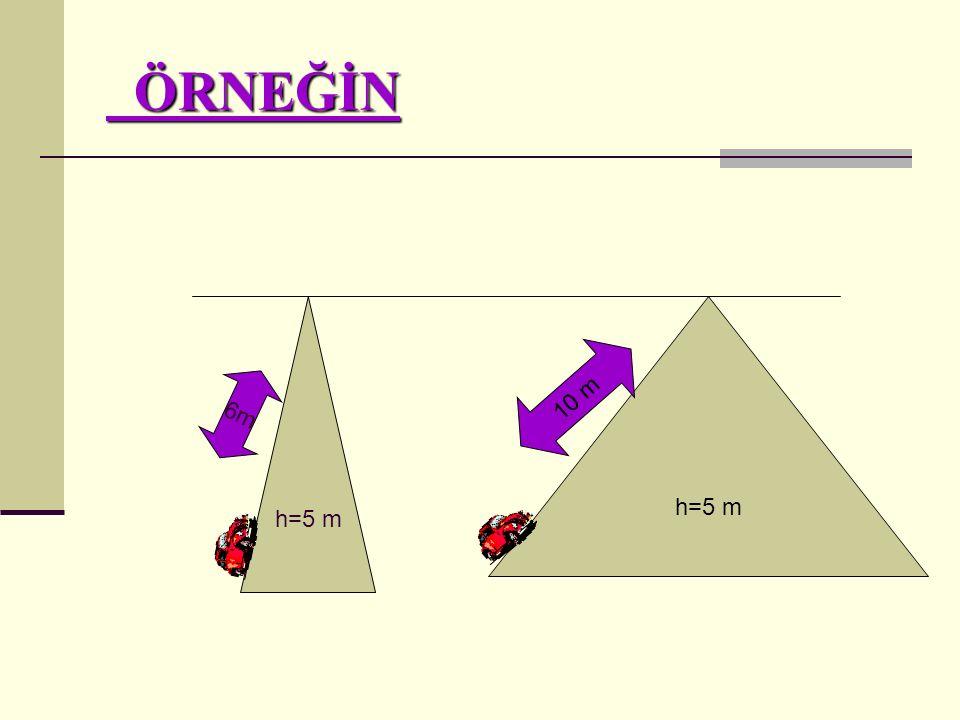 ÖRNEĞİN ÖRNEĞİN h=5 m 6m 10 m