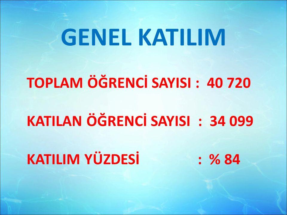 GENEL KATILIM TOPLAM ÖĞRENCİ SAYISI : 40 720 KATILAN ÖĞRENCİ SAYISI : 34 099 KATILIM YÜZDESİ : % 84