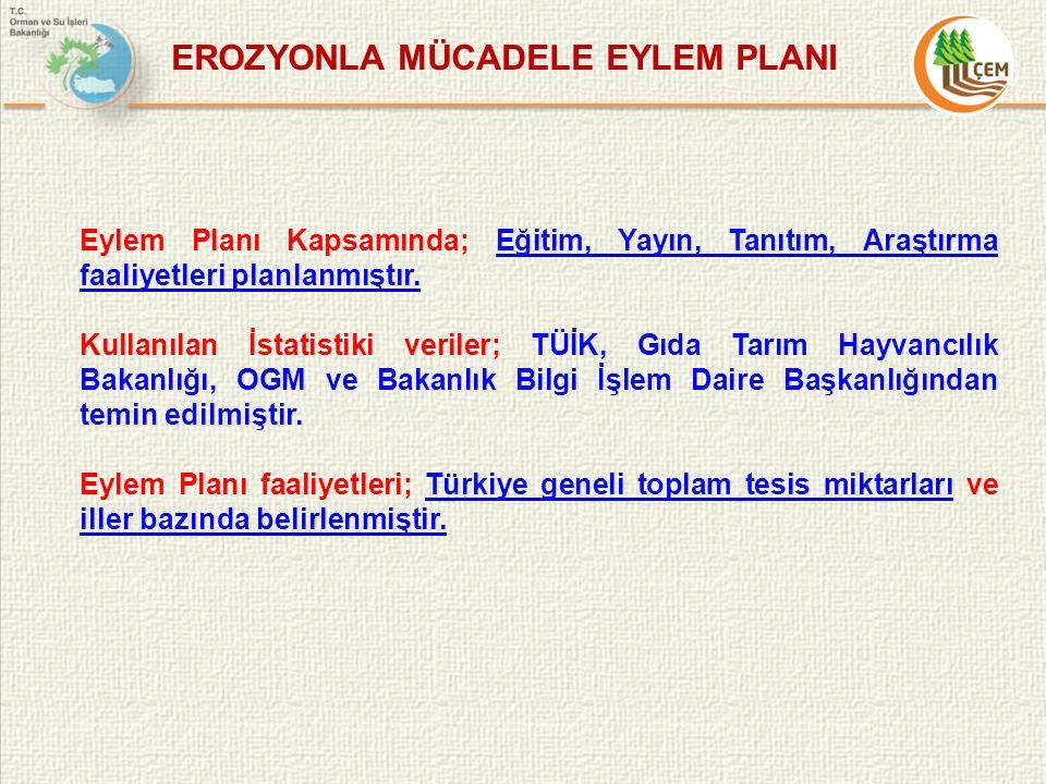 Eylem Planı Kapsamında; Eğitim, Yayın, Tanıtım, Araştırma faaliyetleri planlanmıştır.Eğitim, Yayın, Tanıtım, Araştırma faaliyetleri planlanmıştır.