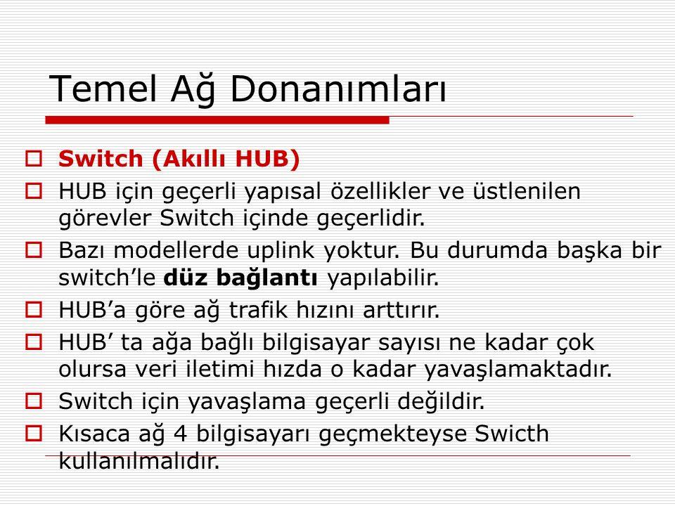 Temel Ağ Donanımları  Switch (Akıllı HUB)  HUB için geçerli yapısal özellikler ve üstlenilen görevler Switch içinde geçerlidir.  Bazı modellerde up