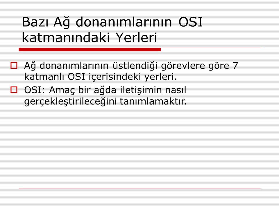 Bazı Ağ donanımlarının OSI katmanındaki Yerleri  Ağ donanımlarının üstlendiği görevlere göre 7 katmanlı OSI içerisindeki yerleri.  OSI: Amaç bir ağd