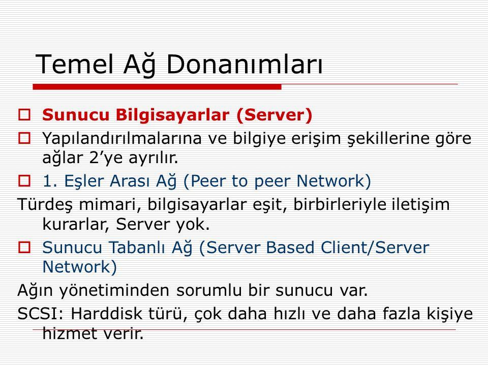 Temel Ağ Donanımları  Sunucu Bilgisayarlar (Server)  Yapılandırılmalarına ve bilgiye erişim şekillerine göre ağlar 2'ye ayrılır.  1. Eşler Arası Ağ