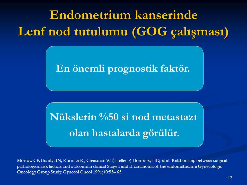 17 Endometrium kanserinde Lenf nod tutulumu (GOG çalışması) Morrow CP, Bundy BN, Kurman RJ, Creasman WT, Heller P, Homesley HD, et al. Relationship be