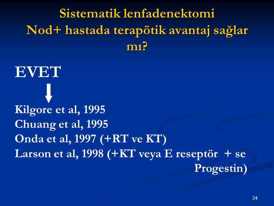 24 Sistematik lenfadenektomi Nod+ hastada terapötik avantaj sağlar mı? EVET Kilgore et al, 1995 Chuang et al, 1995 Onda et al, 1997 (+RT ve KT) Larson