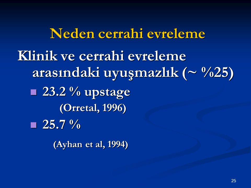 25 Neden cerrahi evreleme Klinik ve cerrahi evreleme arasındaki uyuşmazlık (~ %25) 23.2 % upstage 23.2 % upstage (Orretal, 1996) 25.7 % 25.7 % (Ayhan