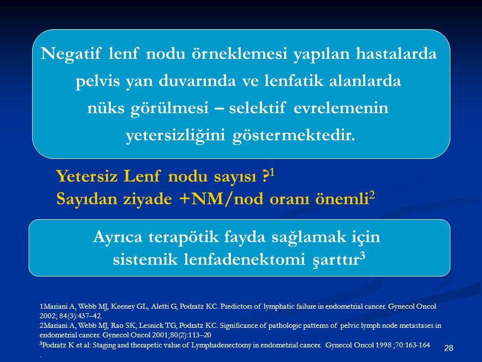 28 1Mariani A, Webb MJ, Keeney GL, Aletti G, Podratz KC. Predictors of lymphatic failure in endometrial cancer. Gynecol Oncol 2002; 84(3):437–42. 2Mar