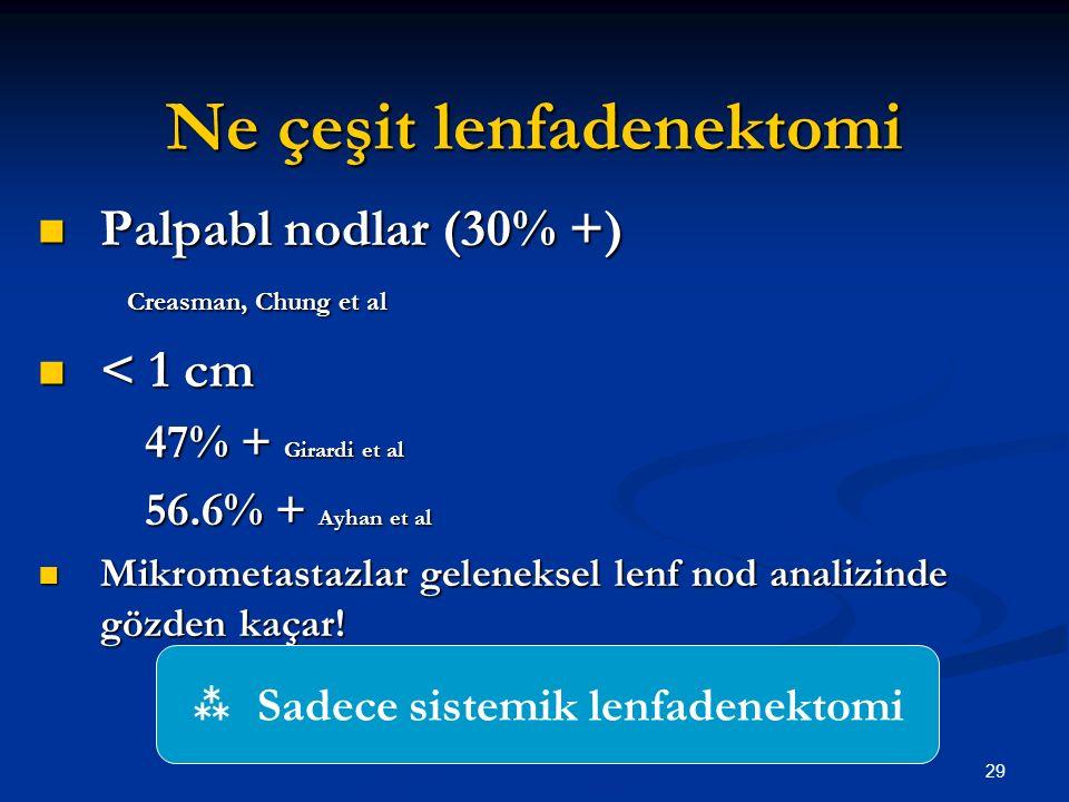 29 Ne çeşit lenfadenektomi Palpabl nodlar (30% +) Creasman, Chung et al Palpabl nodlar (30% +) Creasman, Chung et al < 1 cm < 1 cm 47% + Girardi et al