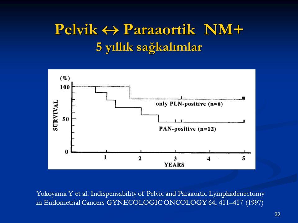 32 Pelvik  Paraaortik NM+ 5 yıllık sağkalımlar Yokoyama Y et al: Indispensability of Pelvic and Paraaortic Lymphadenectomy in Endometrial Cancers GYN